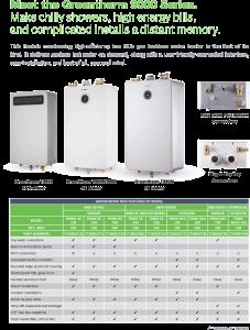 bosch tankless water heater